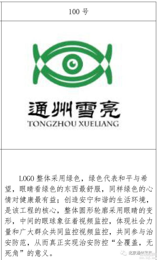 通州雪亮工程logo征集设计作品,您最喜欢哪个?