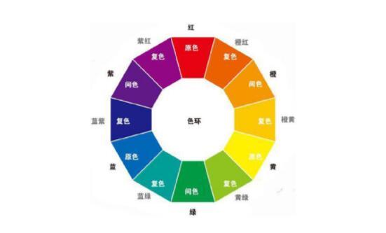 标识(logo)设计的基础配色使用技巧