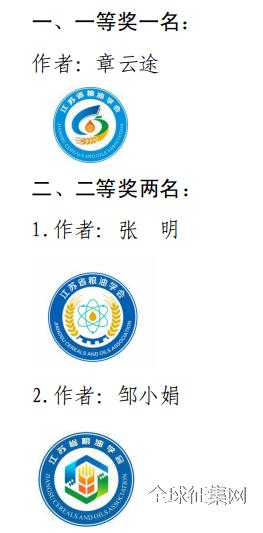 """关于""""江苏省粮油学会""""会标LOGO征集结果的公告"""